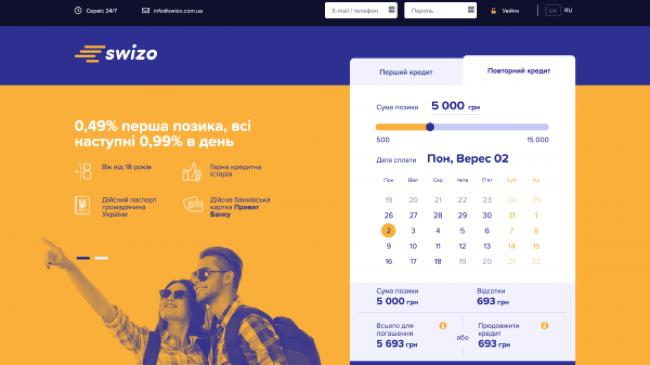 Swizo: – Кредит до 15 000 грн