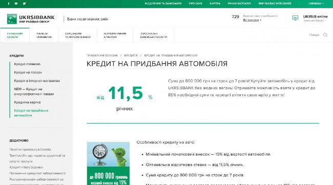 FAQ Укрсиббанк